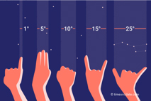 hand as latitude